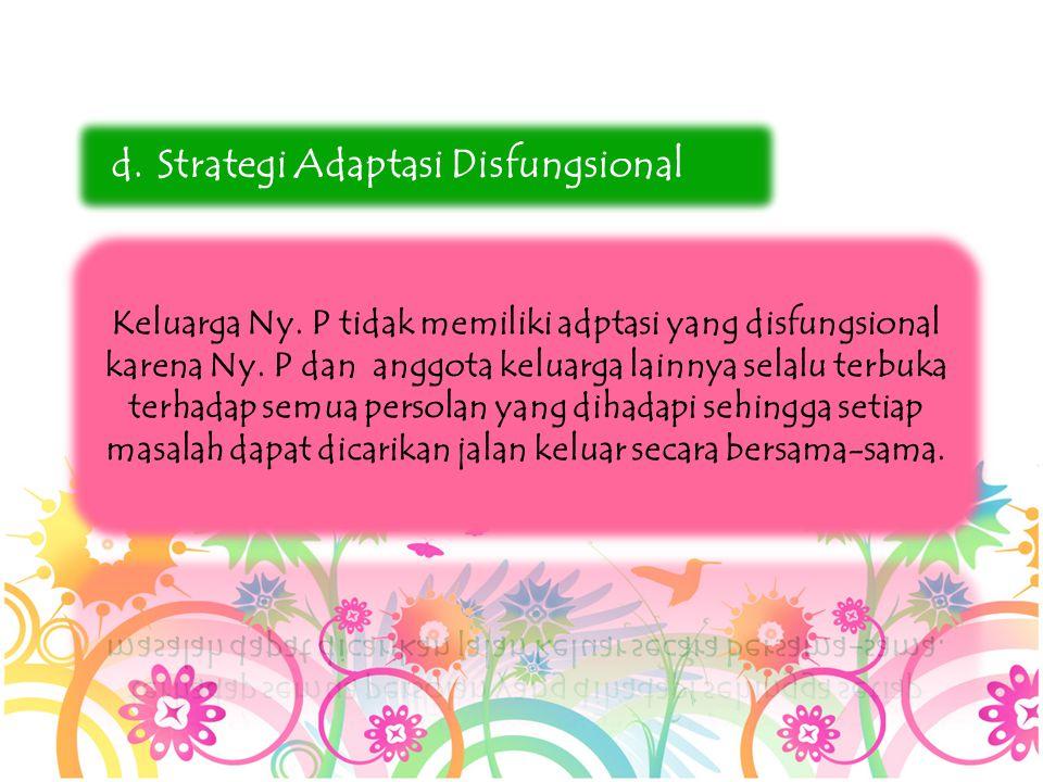 Strategi Adaptasi Disfungsional