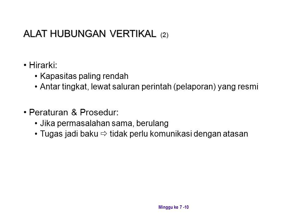 ALAT HUBUNGAN VERTIKAL (2)