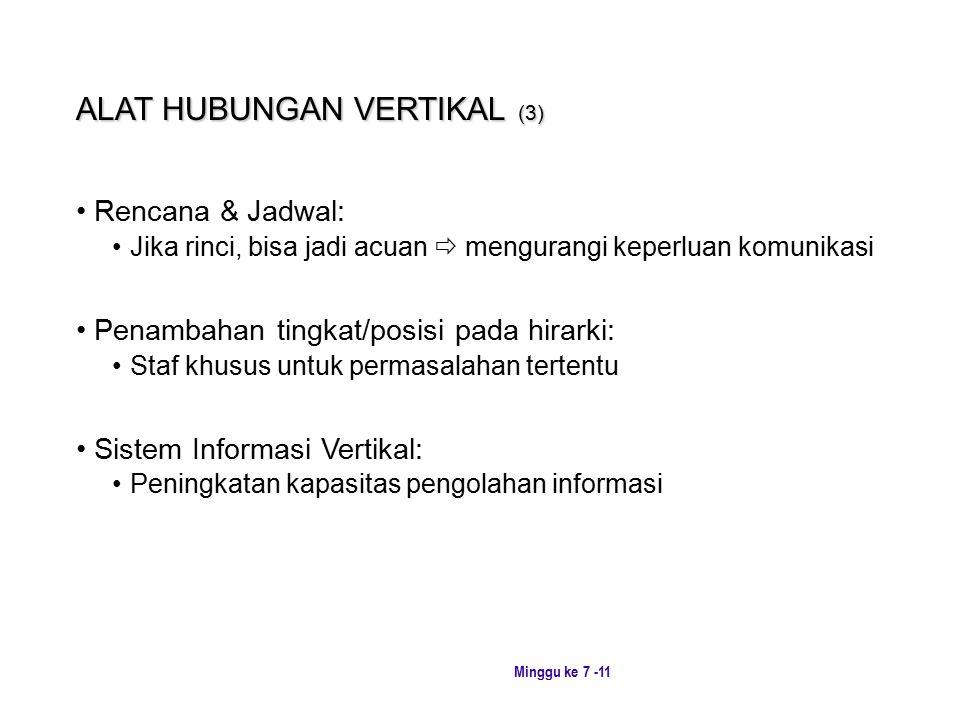 ALAT HUBUNGAN VERTIKAL (3)