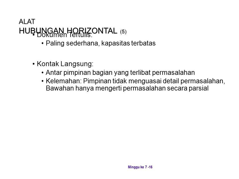 ALAT HUBUNGAN HORIZONTAL (5)