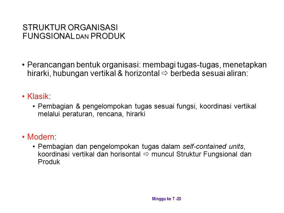 STRUKTUR ORGANISASI FUNGSIONAL DAN PRODUK