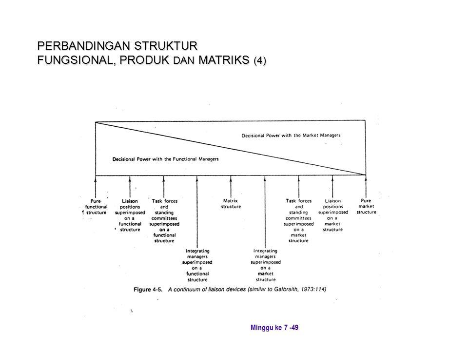 PERBANDINGAN STRUKTUR FUNGSIONAL, PRODUK DAN MATRIKS (4)