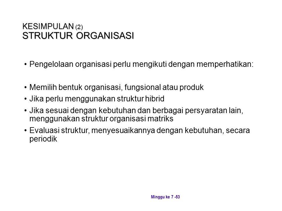 KESIMPULAN (2) STRUKTUR ORGANISASI