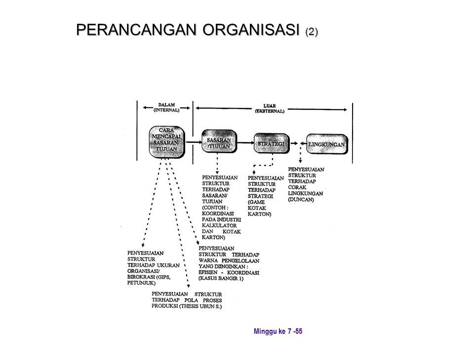 PERANCANGAN ORGANISASI (2)