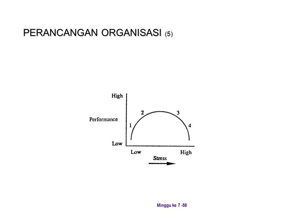 PERANCANGAN ORGANISASI (5)