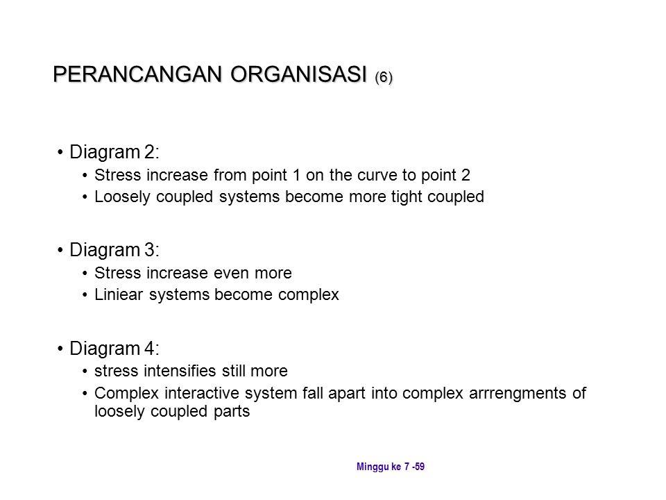 PERANCANGAN ORGANISASI (6)