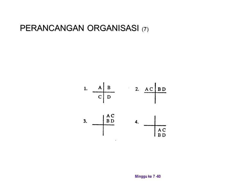 PERANCANGAN ORGANISASI (7)