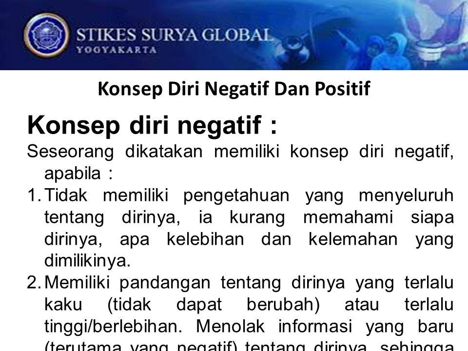 Konsep Diri Negatif Dan Positif