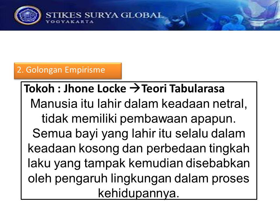Tokoh : Jhone Locke Teori Tabularasa