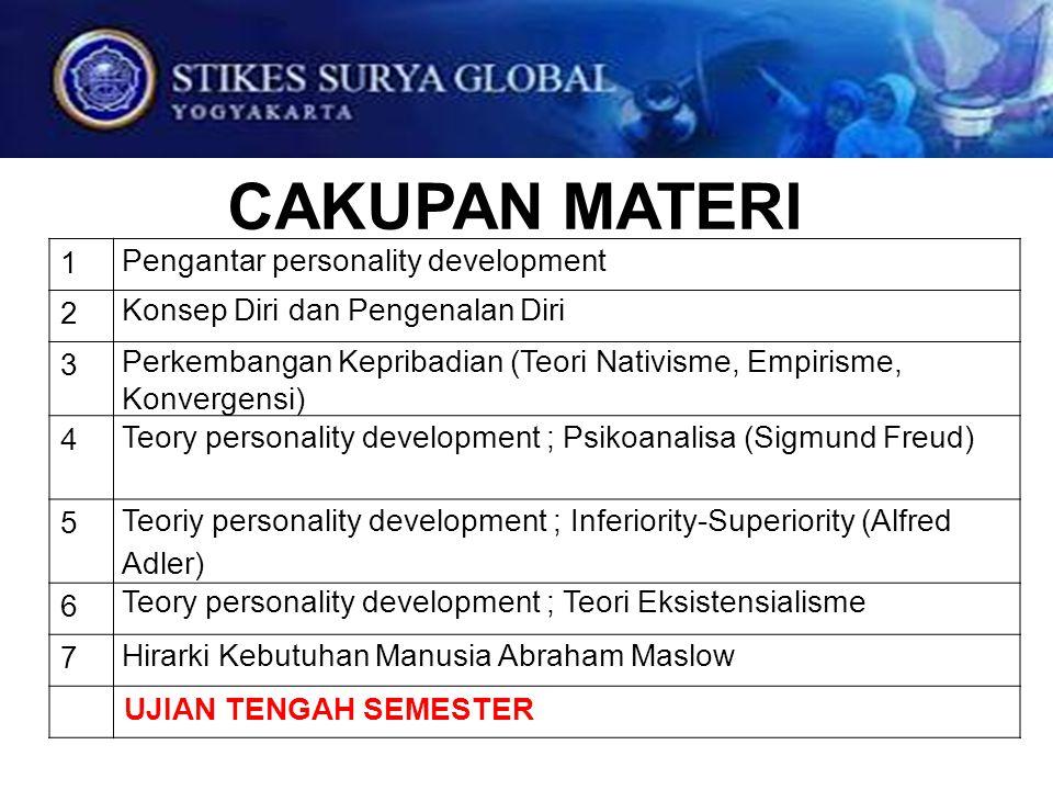 CAKUPAN MATERI 1 Pengantar personality development 2