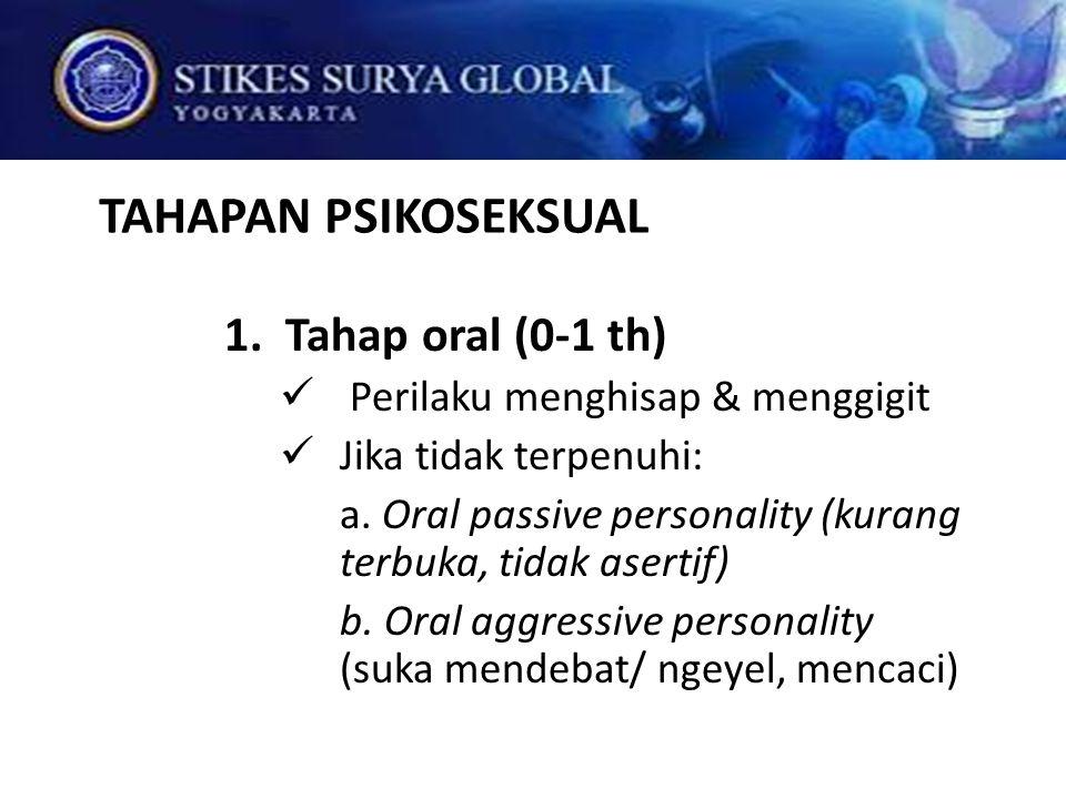 TAHAPAN PSIKOSEKSUAL 1. Tahap oral (0-1 th)