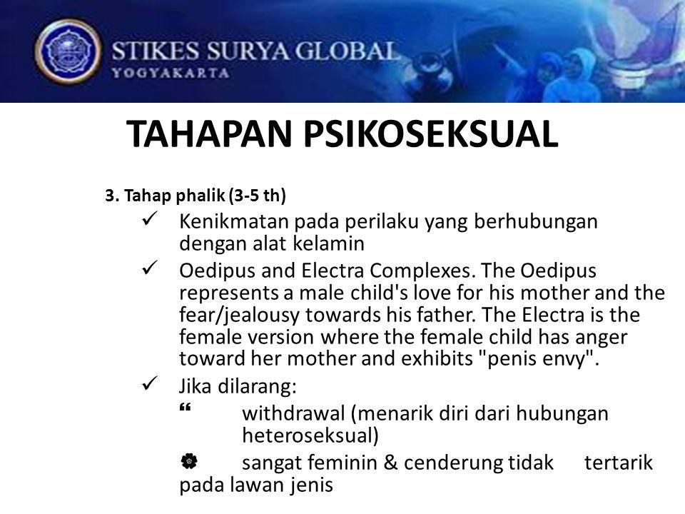 TAHAPAN PSIKOSEKSUAL 3. Tahap phalik (3-5 th) Kenikmatan pada perilaku yang berhubungan dengan alat kelamin.