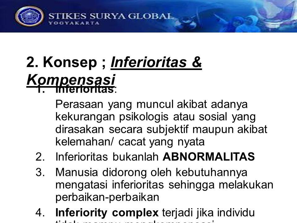 2. Konsep ; Inferioritas & Kompensasi