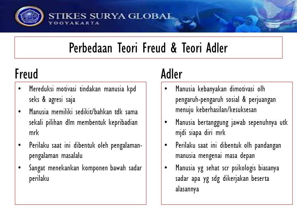 Perbedaan Teori Freud & Teori Adler
