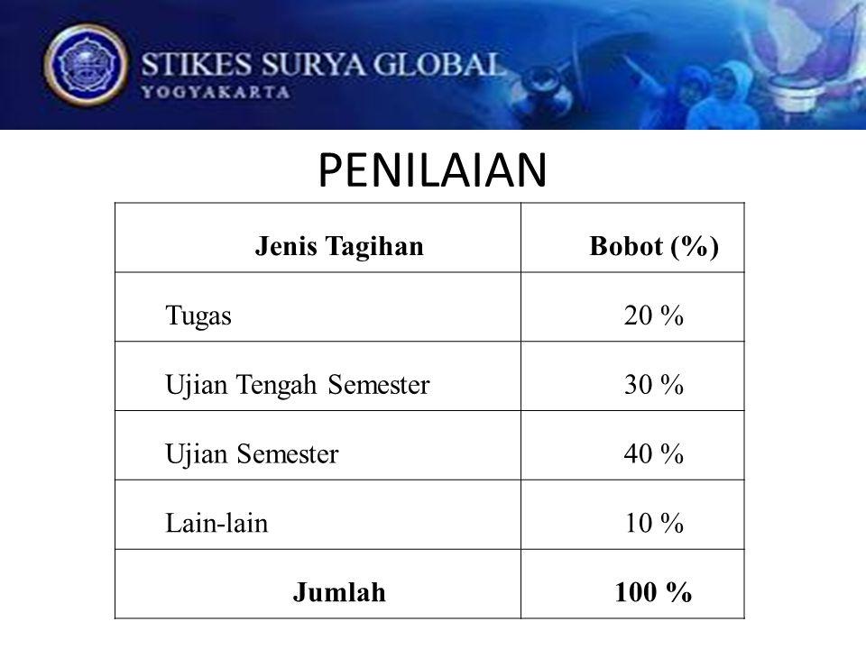 PENILAIAN Jenis Tagihan Bobot (%) Tugas 20 % Ujian Tengah Semester