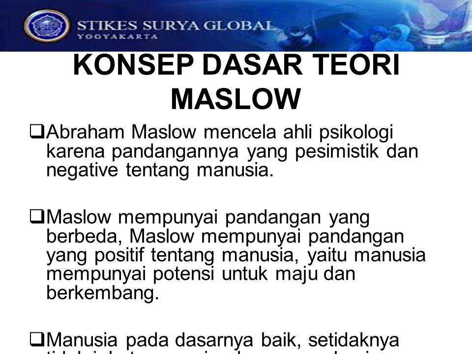 KONSEP DASAR TEORI MASLOW