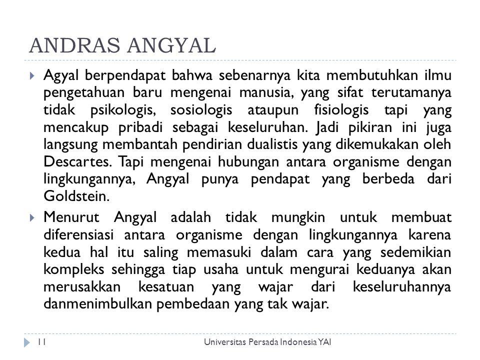 ANDRAS ANGYAL