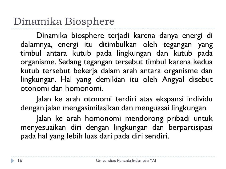 Dinamika Biosphere