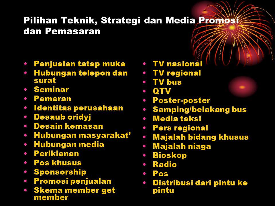 Pilihan Teknik, Strategi dan Media Promosi dan Pemasaran