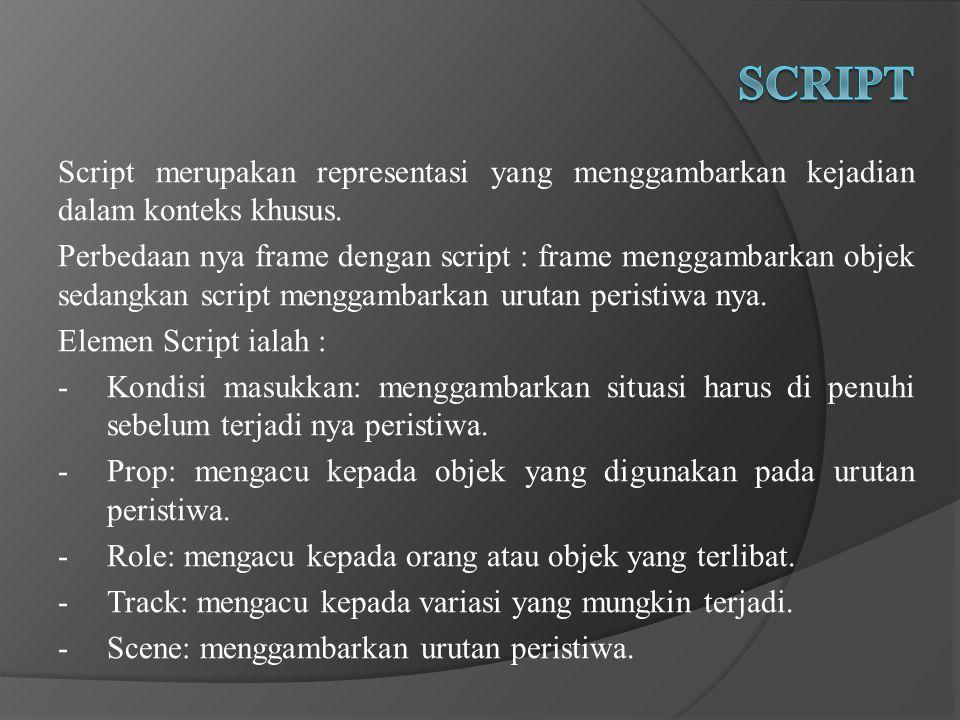 Script Script merupakan representasi yang menggambarkan kejadian dalam konteks khusus.