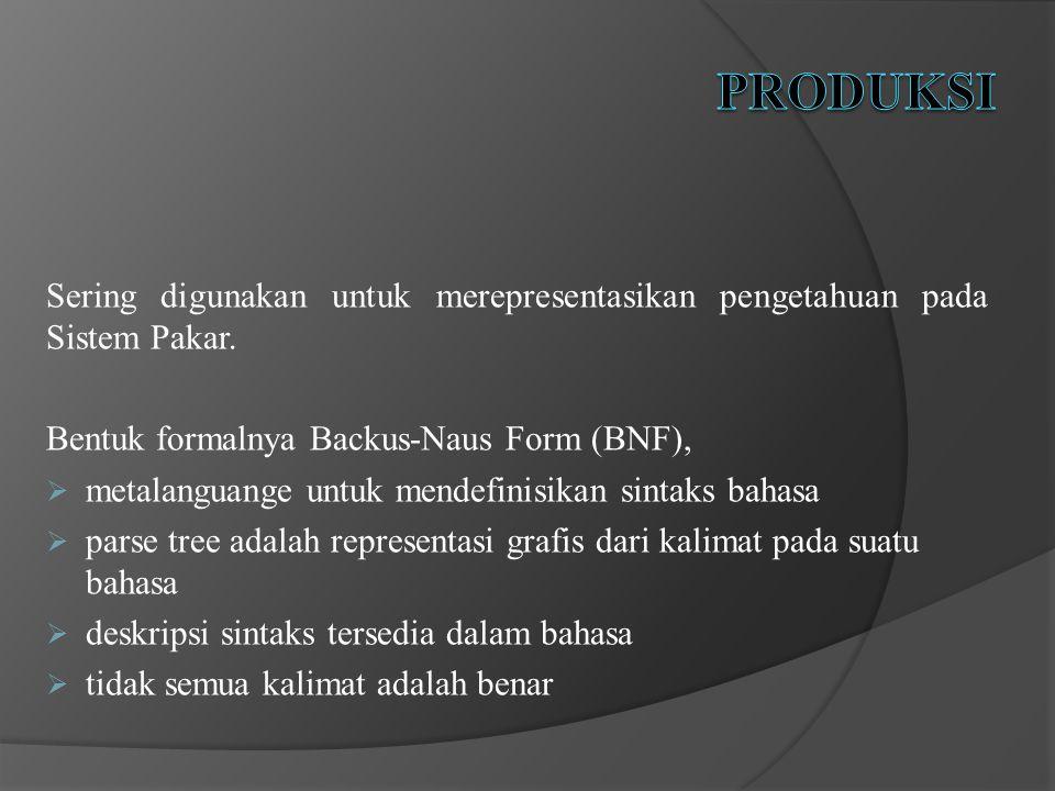 PRODUKSI Sering digunakan untuk merepresentasikan pengetahuan pada Sistem Pakar. Bentuk formalnya Backus-Naus Form (BNF),