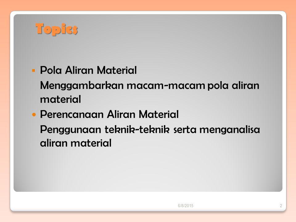 Topics Pola Aliran Material