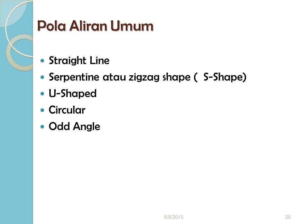 Pola Aliran Umum Straight Line Serpentine atau zigzag shape ( S-Shape)
