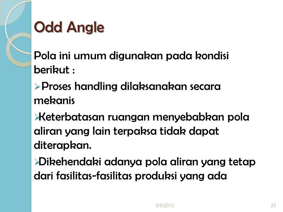 Odd Angle Pola ini umum digunakan pada kondisi berikut :