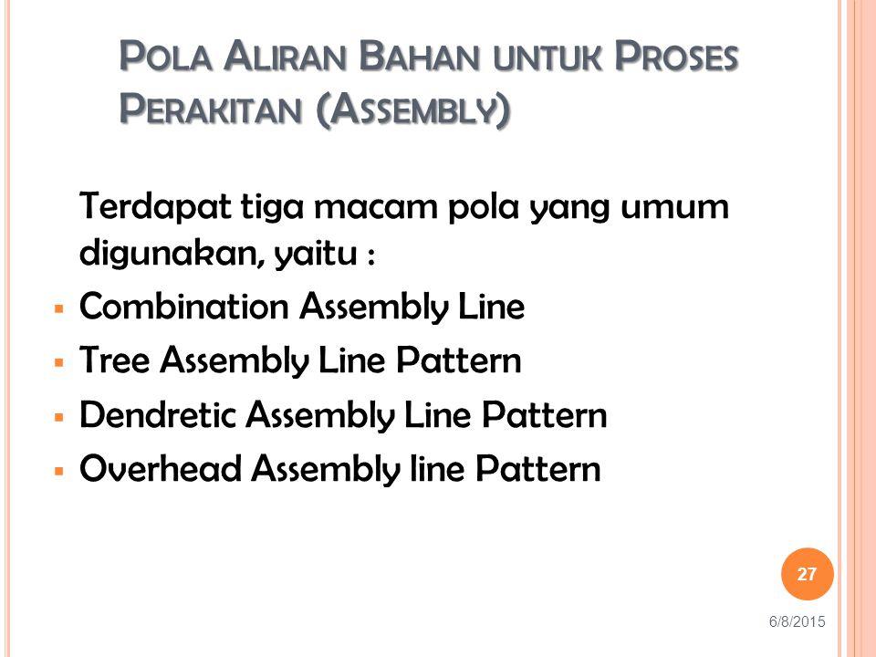 Pola Aliran Bahan untuk Proses Perakitan (Assembly)