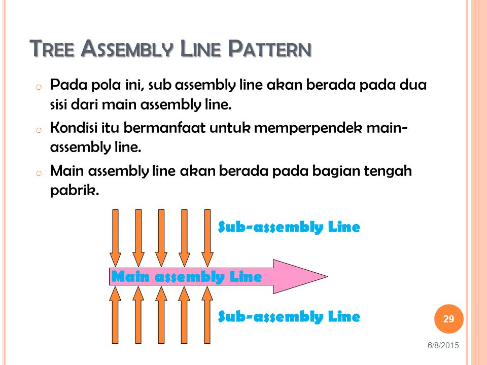 Tree Assembly Line Pattern