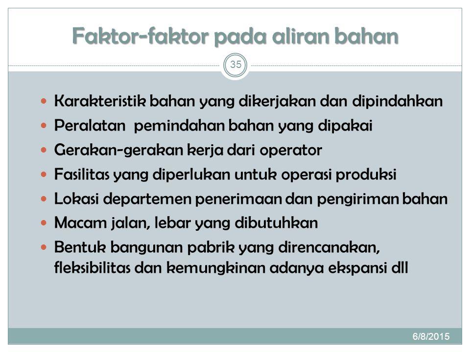 Faktor-faktor pada aliran bahan