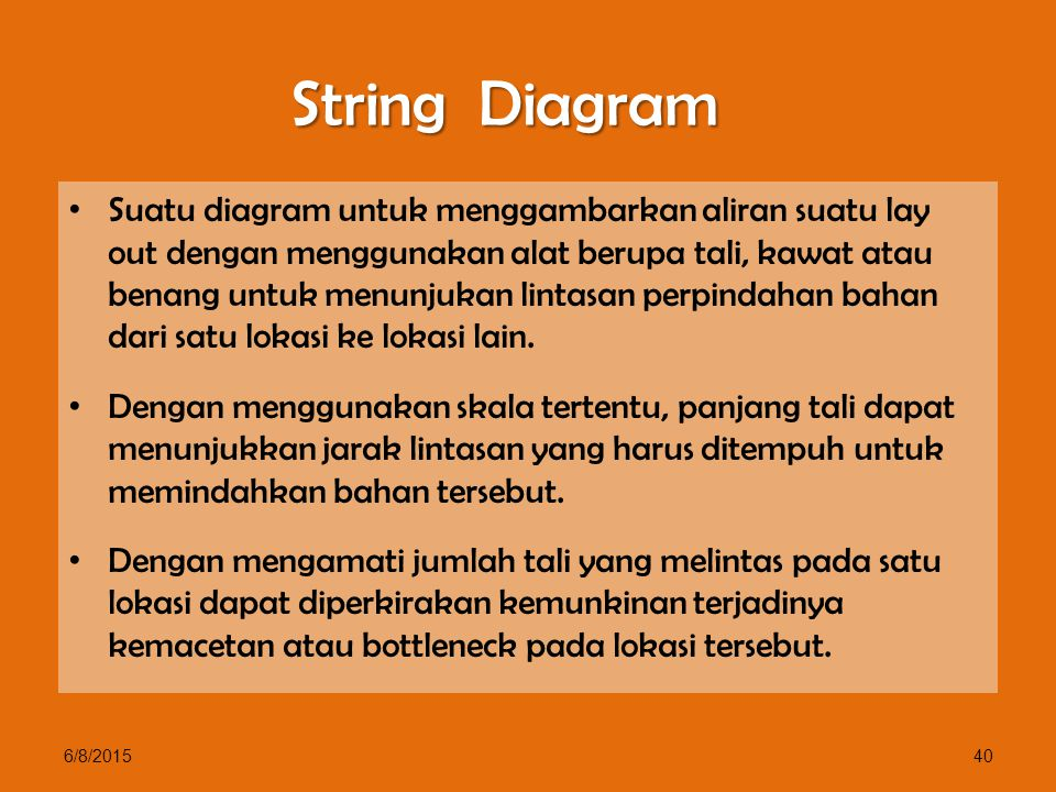 String Diagram