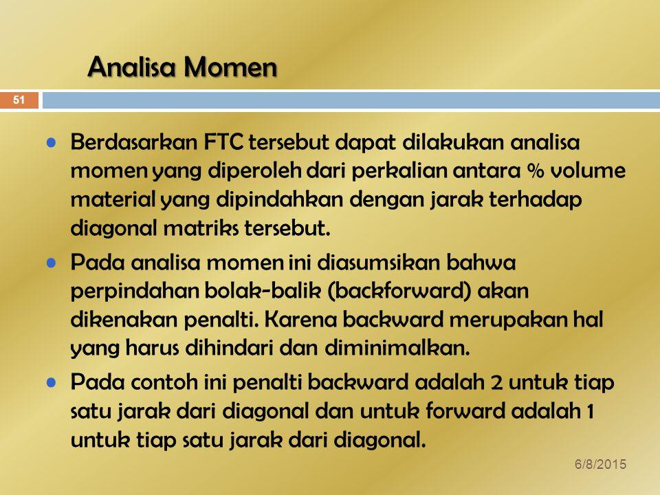 Analisa Momen