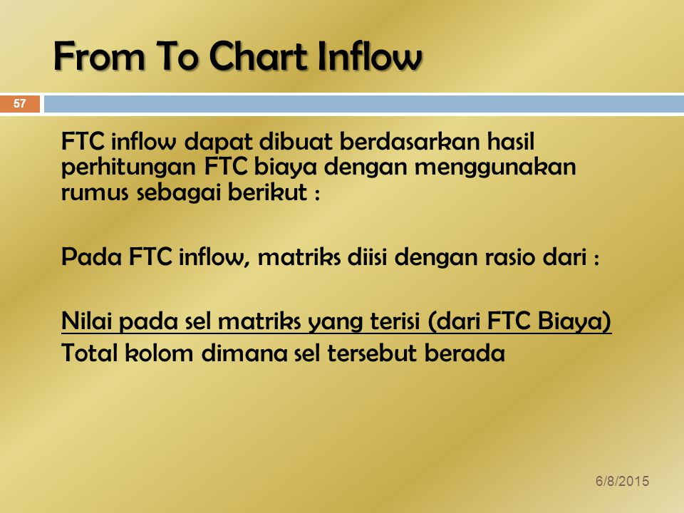 From To Chart Inflow