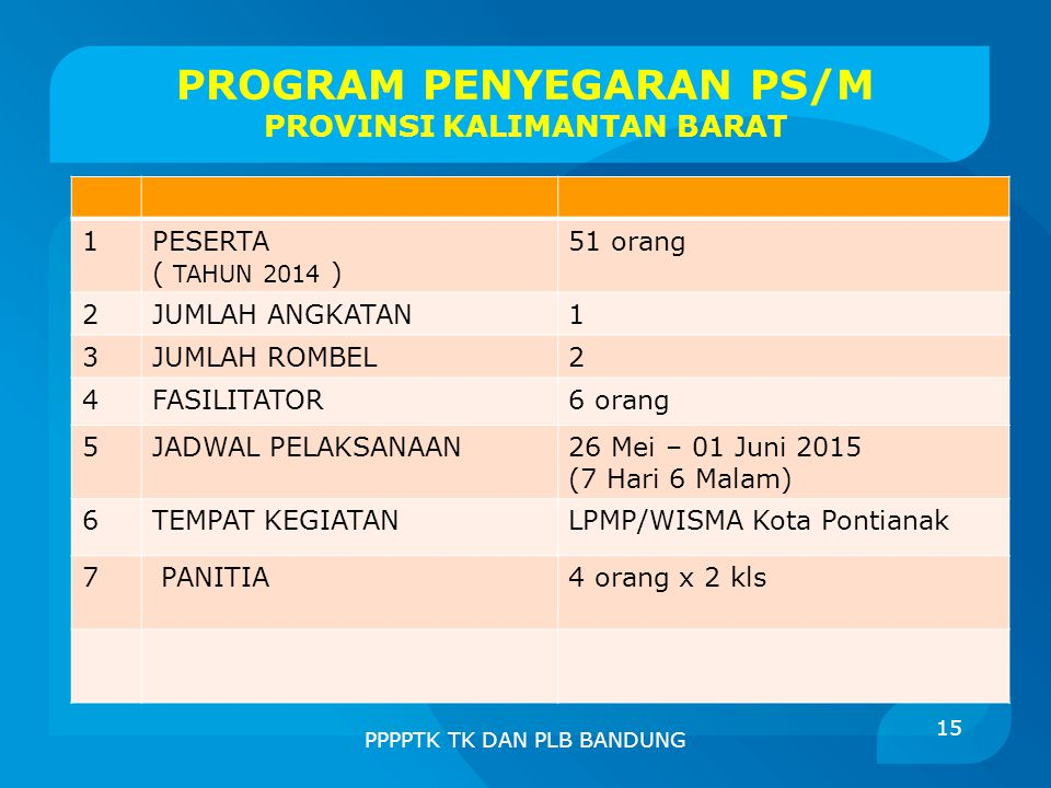 PROGRAM PENYEGARAN PS/M PROVINSI KALIMANTAN BARAT