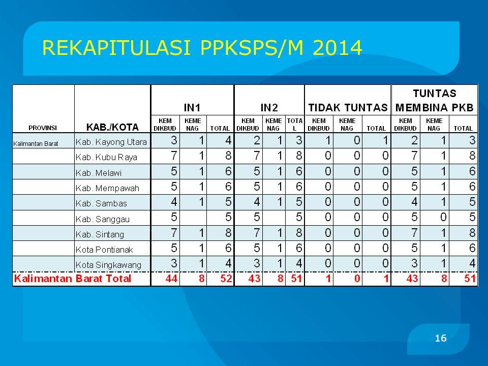 REKAPITULASI PPKSPS/M 2014