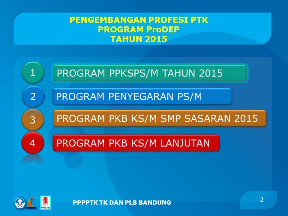 PENGEMBANGAN PROFESI PTK PROGRAM ProDEP TAHUN 2015