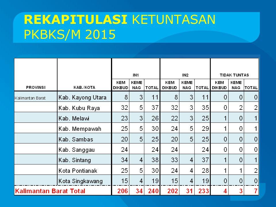 REKAPITULASI KETUNTASAN PKBKS/M 2015