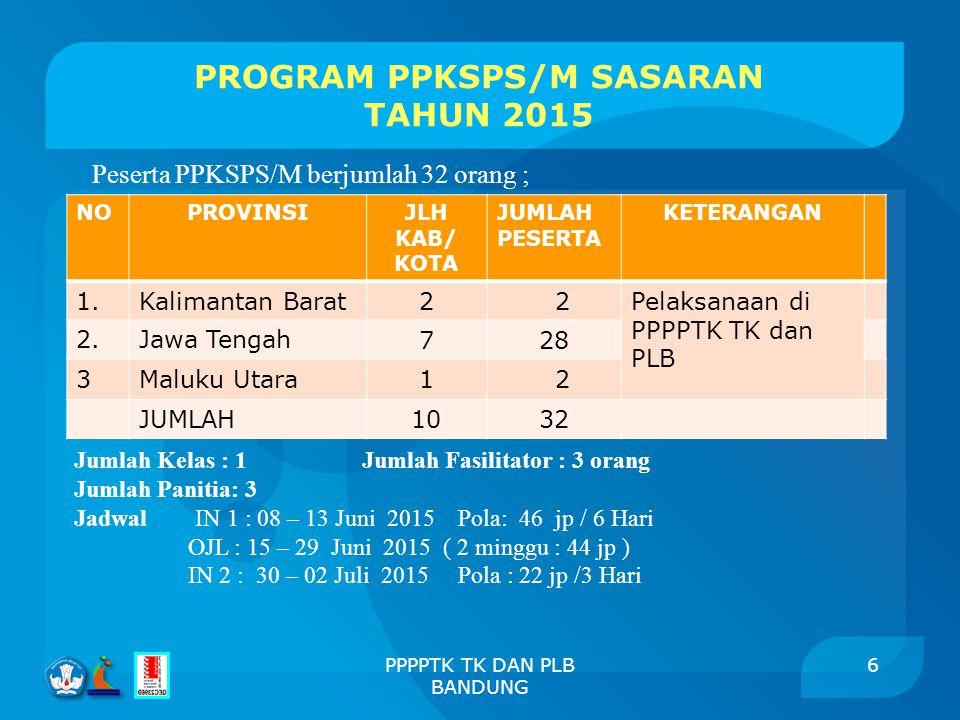 PROGRAM PPKSPS/M SASARAN TAHUN 2015