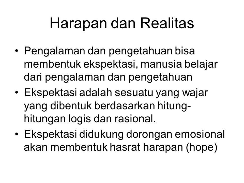 Harapan dan Realitas Pengalaman dan pengetahuan bisa membentuk ekspektasi, manusia belajar dari pengalaman dan pengetahuan.