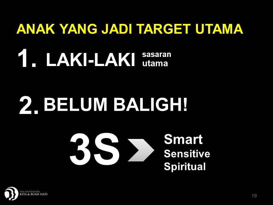 3S 1. 2. LAKI-LAKI BELUM BALIGH! ANAK YANG JADI TARGET UTAMA Smart