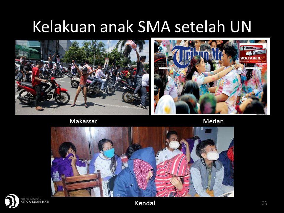 Kelakuan anak SMA setelah UN