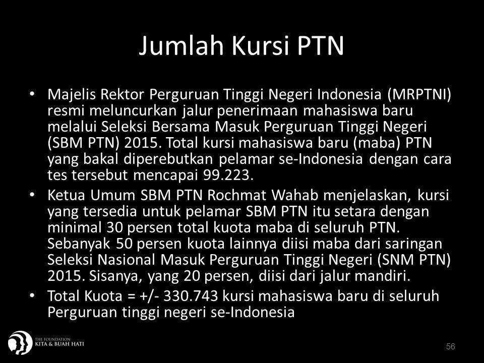 Jumlah Kursi PTN