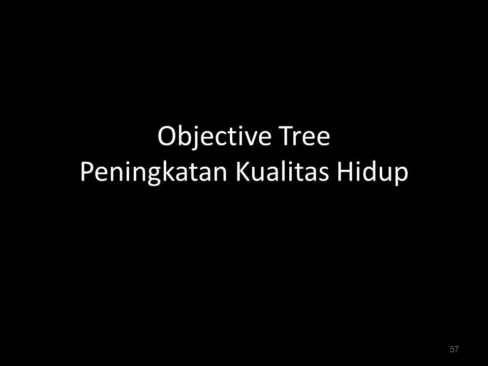 Objective Tree Peningkatan Kualitas Hidup
