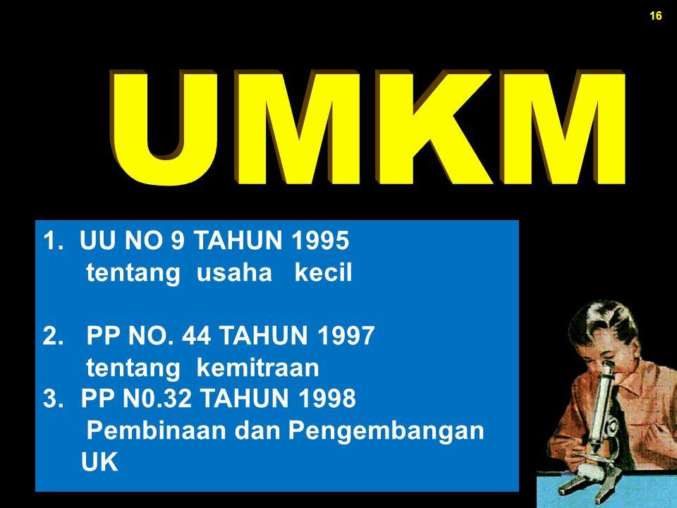 UMKM 1. UU NO 9 TAHUN 1995 tentang usaha kecil 2. PP NO. 44 TAHUN 1997