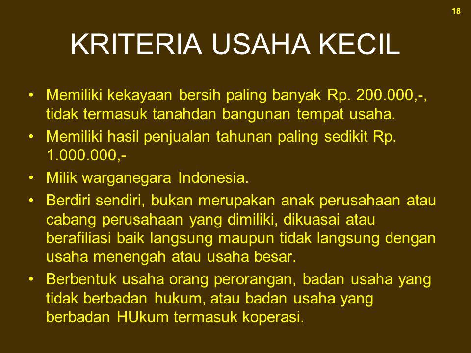 KRITERIA USAHA KECIL Memiliki kekayaan bersih paling banyak Rp. 200.000,-, tidak termasuk tanahdan bangunan tempat usaha.