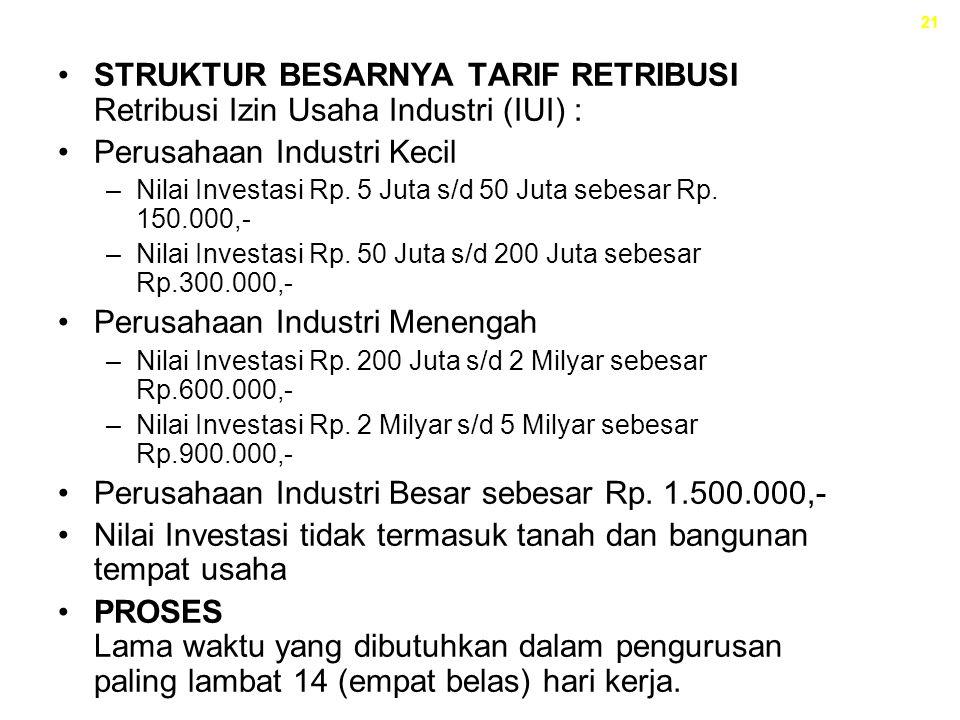 Perusahaan Industri Kecil