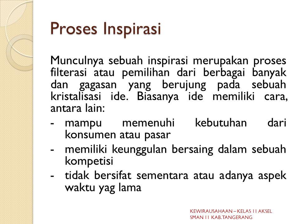 Proses Inspirasi