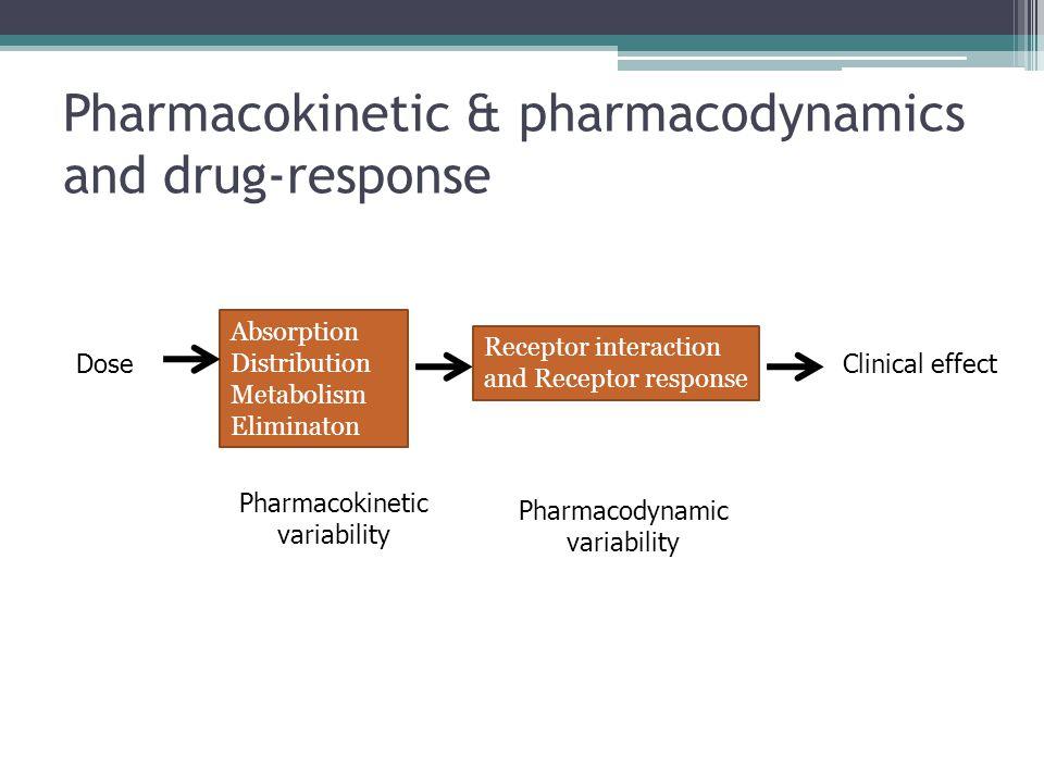 Pharmacokinetic & pharmacodynamics and drug-response
