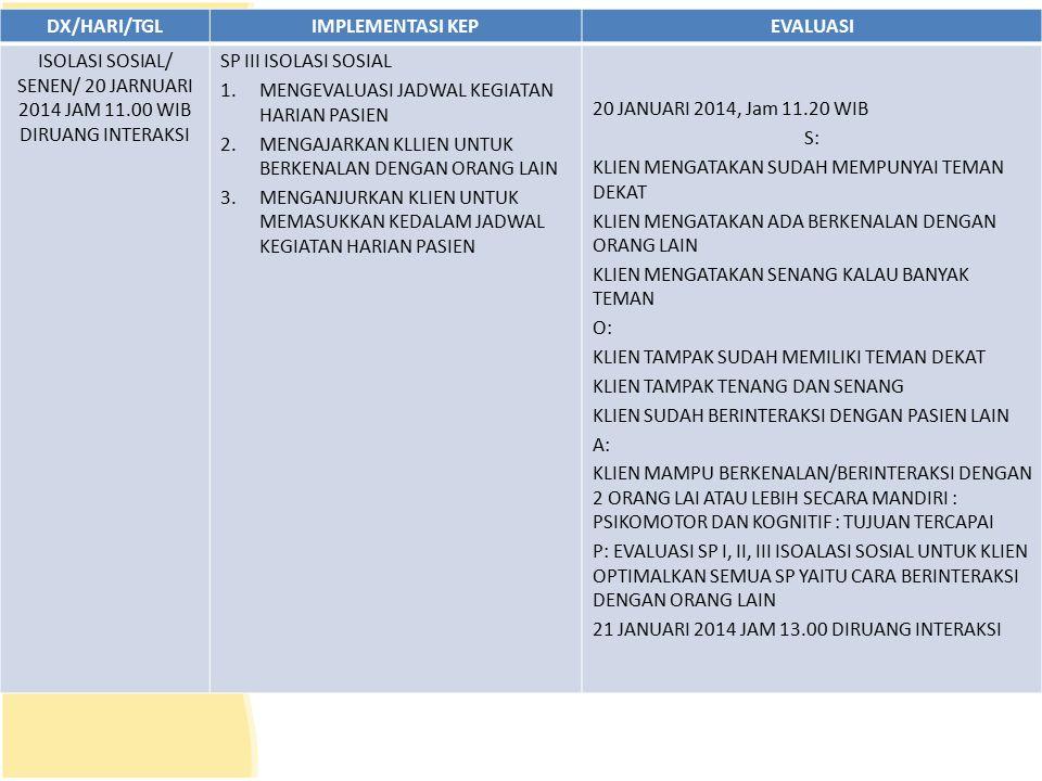 DX/HARI/TGL IMPLEMENTASI KEP. EVALUASI. ISOLASI SOSIAL/ SENEN/ 20 JARNUARI 2014 JAM 11.00 WIB DIRUANG INTERAKSI.